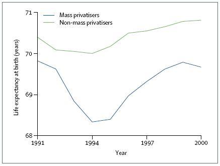 Немассовая приватизация